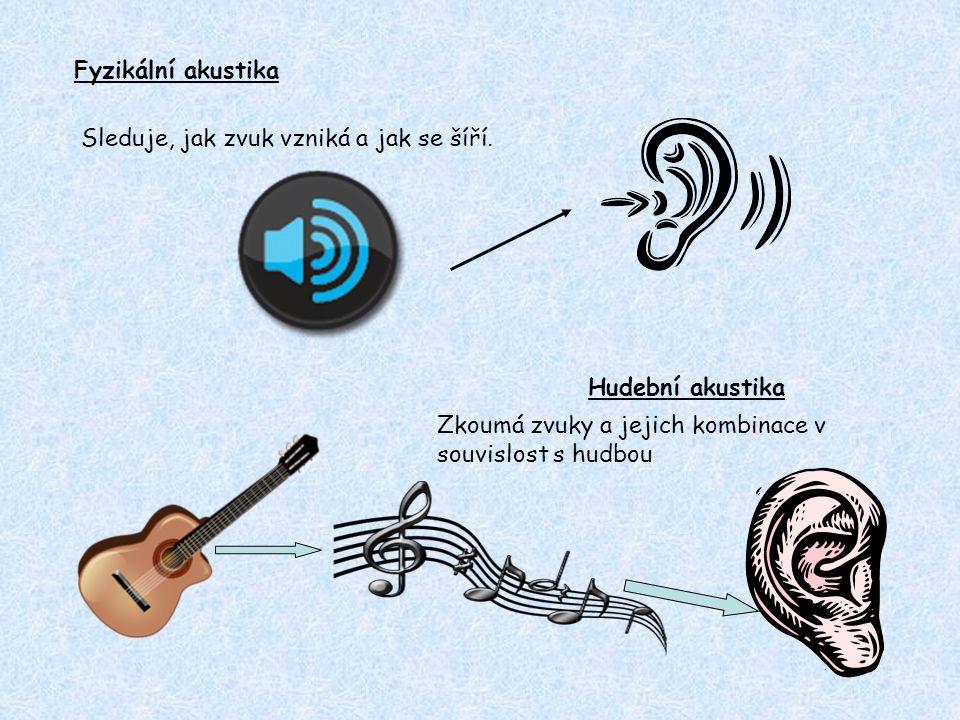 Fyzikální akustika Sleduje, jak zvuk vzniká a jak se šíří. Hudební akustika Zkoumá zvuky a jejich kombinace v souvislost s hudbou