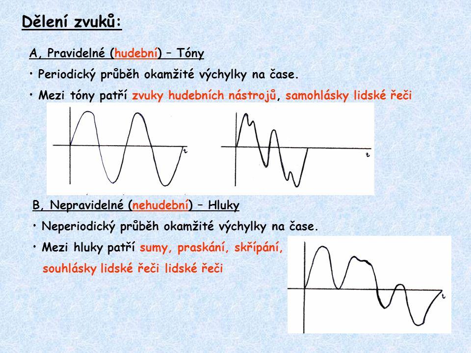 Dělení zvuků: A, Pravidelné (hudební) – Tóny Periodický průběh okamžité výchylky na čase. Mezi tóny patří zvuky hudebních nástrojů, samohlásky lidské