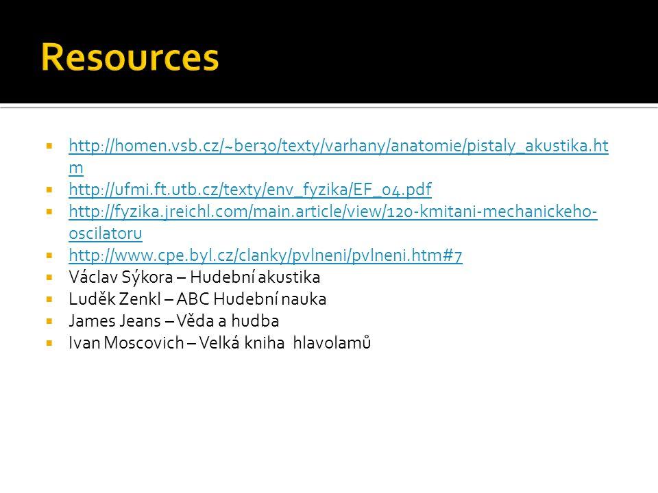  http://homen.vsb.cz/~ber30/texty/varhany/anatomie/pistaly_akustika.ht m http://homen.vsb.cz/~ber30/texty/varhany/anatomie/pistaly_akustika.ht m  http://ufmi.ft.utb.cz/texty/env_fyzika/EF_04.pdf http://ufmi.ft.utb.cz/texty/env_fyzika/EF_04.pdf  http://fyzika.jreichl.com/main.article/view/120-kmitani-mechanickeho- oscilatoru http://fyzika.jreichl.com/main.article/view/120-kmitani-mechanickeho- oscilatoru  http://www.cpe.byl.cz/clanky/pvlneni/pvlneni.htm#7 http://www.cpe.byl.cz/clanky/pvlneni/pvlneni.htm#7  Václav Sýkora – Hudební akustika  Luděk Zenkl – ABC Hudební nauka  James Jeans – Věda a hudba  Ivan Moscovich – Velká kniha hlavolamů