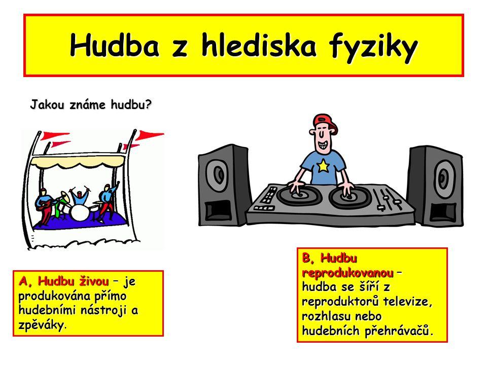 Hudba z hlediska fyziky Jakou známe hudbu.