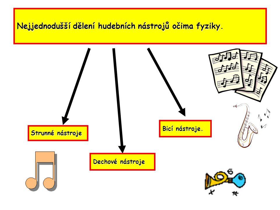 Základem hudby je vznik zvuku na hudebních nástrojích.