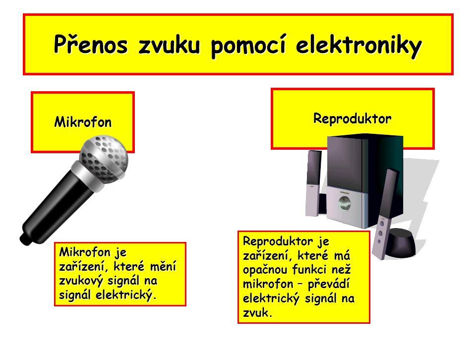 Přenos zvuku pomocí elektroniky Mikrofon Reproduktor Mikrofon je zařízení, které mění zvukový signál na signál elektrický.