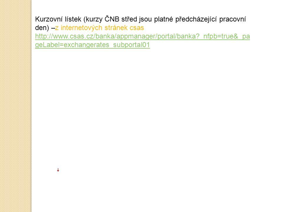 Kurzovní lístek (kurzy ČNB střed jsou platné předcházející pracovní den) –z internetových stránek csas http://www.csas.cz/banka/appmanager/portal/banka _nfpb=true&_pa geLabel=exchangerates_subportal01