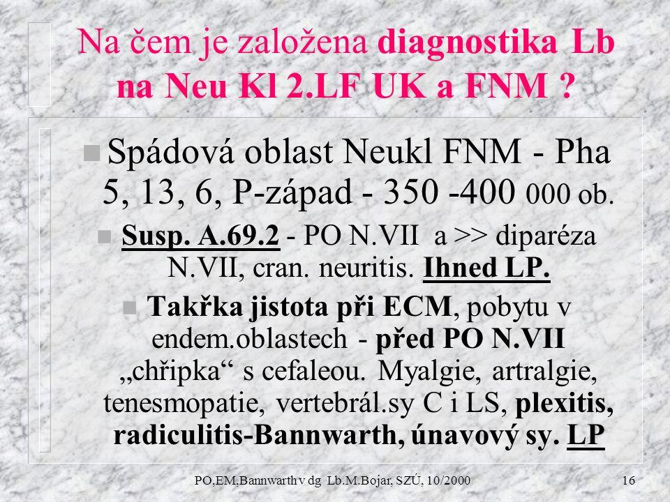 PO,EM,Bannwarth v dg Lb.M.Bojar, SZÚ, 10/200016 Na čem je založena diagnostika Lb na Neu Kl 2.LF UK a FNM .