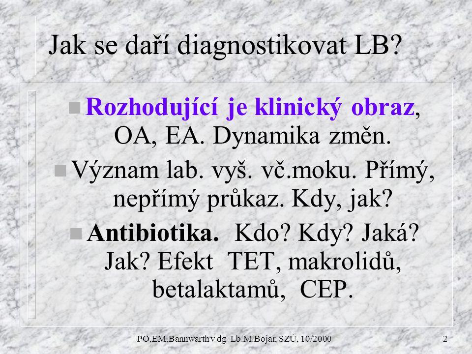 PO,EM,Bannwarth v dg Lb.M.Bojar, SZÚ, 10/20003 Diagnostika LB - pokrok v dg.