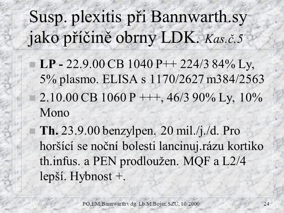 PO,EM,Bannwarth v dg Lb.M.Bojar, SZÚ, 10/200024 Susp.