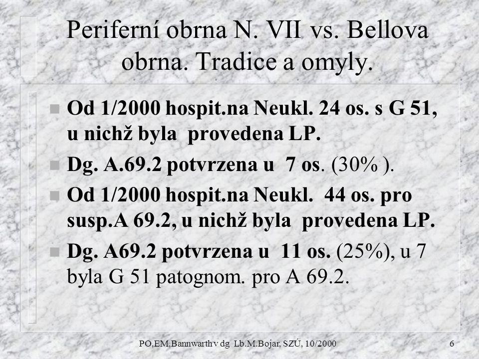 PO,EM,Bannwarth v dg Lb.M.Bojar, SZÚ, 10/200017 PO N.VII, artralgie, únav.