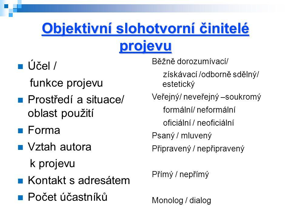 Objektivní slohotvorní činitelé projevu Účel / funkce projevu Prostředí a situace/ oblast použití Forma Vztah autora k projevu Kontakt s adresátem Počet účastníků Běžně dorozumívací/ získávací /odborně sdělný/ estetický Veřejný/ neveřejný –soukromý formální/ neformální oficiální / neoficiální Psaný / mluvený Připravený / nepřipravený Přímý / nepřímý Monolog / dialog