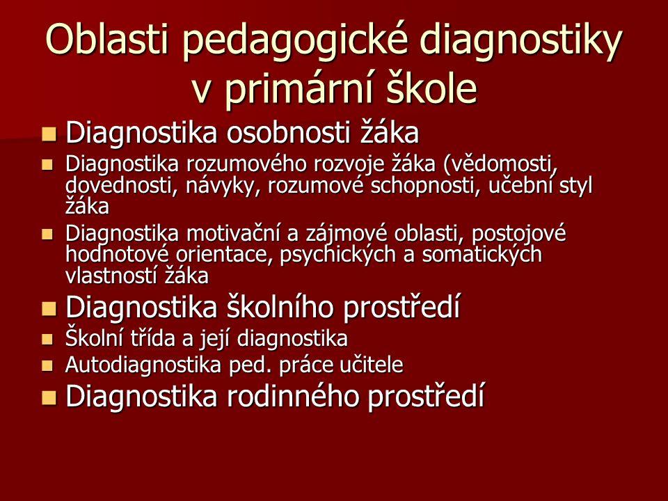 Oblasti pedagogické diagnostiky v primární škole Diagnostika osobnosti žáka Diagnostika osobnosti žáka Diagnostika rozumového rozvoje žáka (vědomosti, dovednosti, návyky, rozumové schopnosti, učební styl žáka Diagnostika rozumového rozvoje žáka (vědomosti, dovednosti, návyky, rozumové schopnosti, učební styl žáka Diagnostika motivační a zájmové oblasti, postojové hodnotové orientace, psychických a somatických vlastností žáka Diagnostika motivační a zájmové oblasti, postojové hodnotové orientace, psychických a somatických vlastností žáka Diagnostika školního prostředí Diagnostika školního prostředí Školní třída a její diagnostika Školní třída a její diagnostika Autodiagnostika ped.
