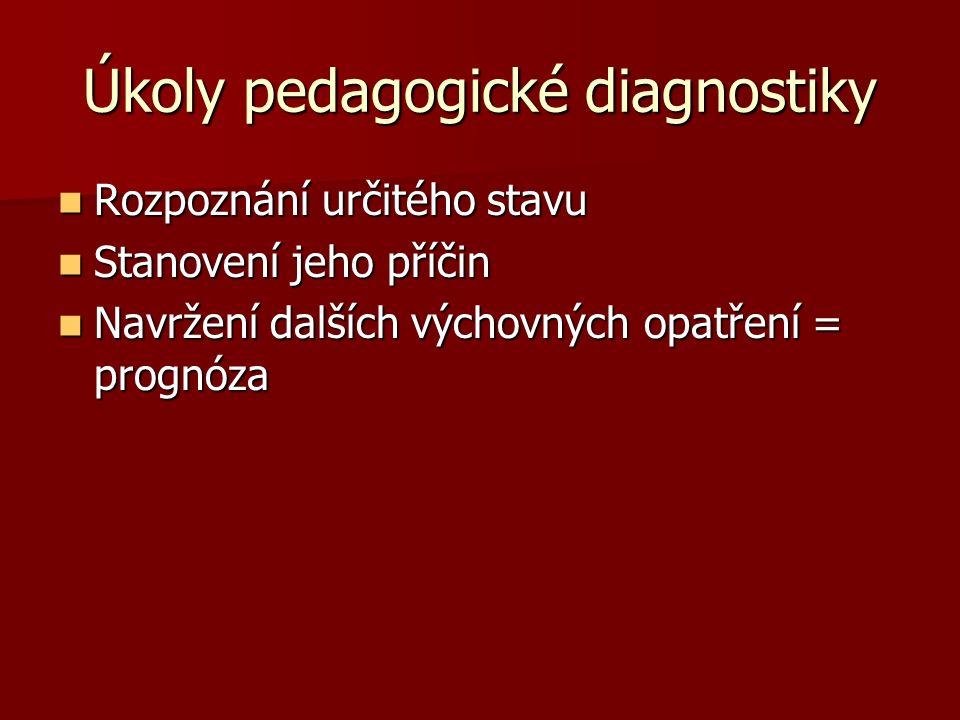 Etapy diagnostického postupu Vymezení, upřesnění a formulace diagnostického cíle a předmětu diagnostického šetření Vymezení, upřesnění a formulace diagnostického cíle a předmětu diagnostického šetření Sbírání a získávání diagnostických údajů Sbírání a získávání diagnostických údajů Zpracování diagnostických dat Zpracování diagnostických dat Interpretace údajů a jejich hodnocení Interpretace údajů a jejich hodnocení Formulace diagnostických závěrů a návrhy pedagogických opatření Formulace diagnostických závěrů a návrhy pedagogických opatření