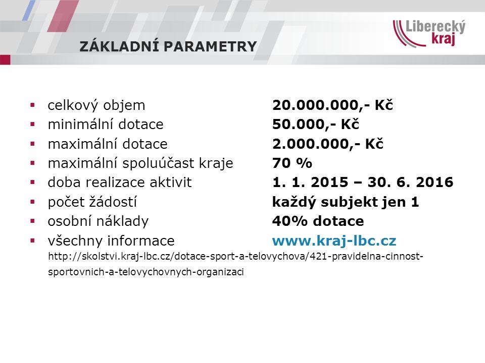 OPRÁVNĚNÝ ŽADATEL  spolek. sportovní klub.