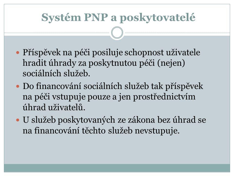 Systém PNP a poskytovatelé Příspěvek na péči posiluje schopnost uživatele hradit úhrady za poskytnutou péči (nejen) sociálních služeb.