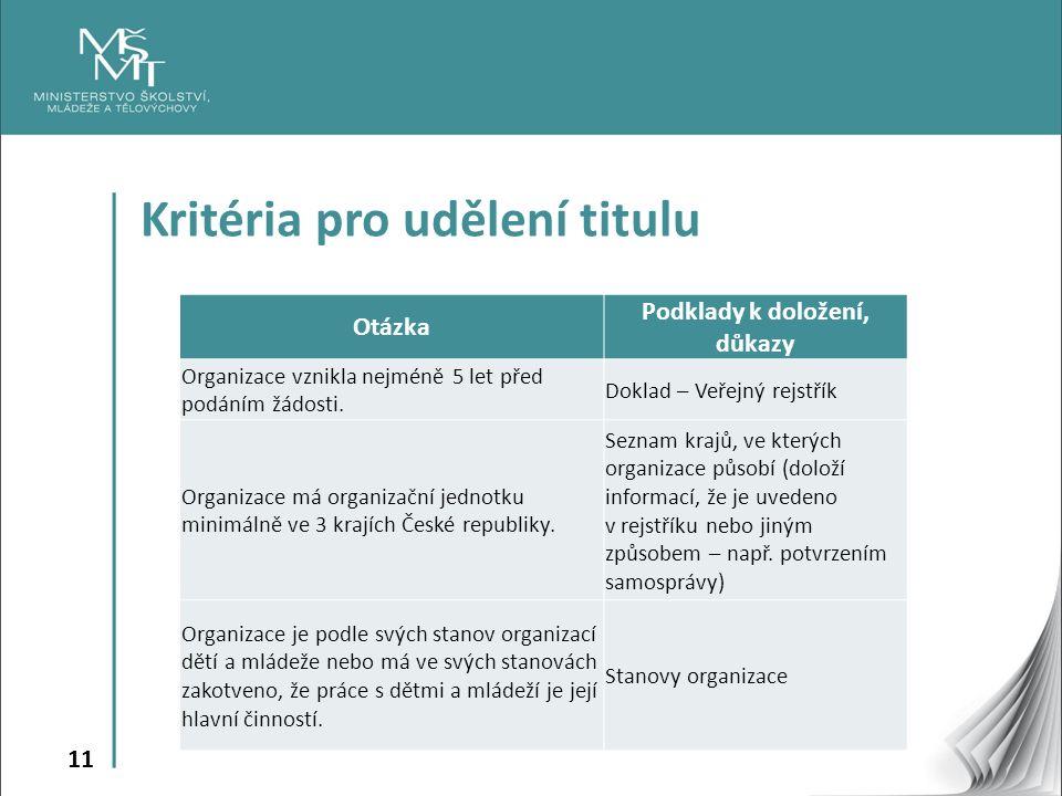 11 Kritéria pro udělení titulu Otázka Podklady k doložení, důkazy Organizace vznikla nejméně 5 let před podáním žádosti. Doklad – Veřejný rejstřík Org