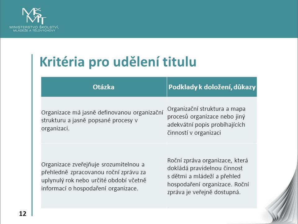 12 Kritéria pro udělení titulu OtázkaPodklady k doložení, důkazy Organizace má jasně definovanou organizační strukturu a jasně popsané procesy v organizaci.