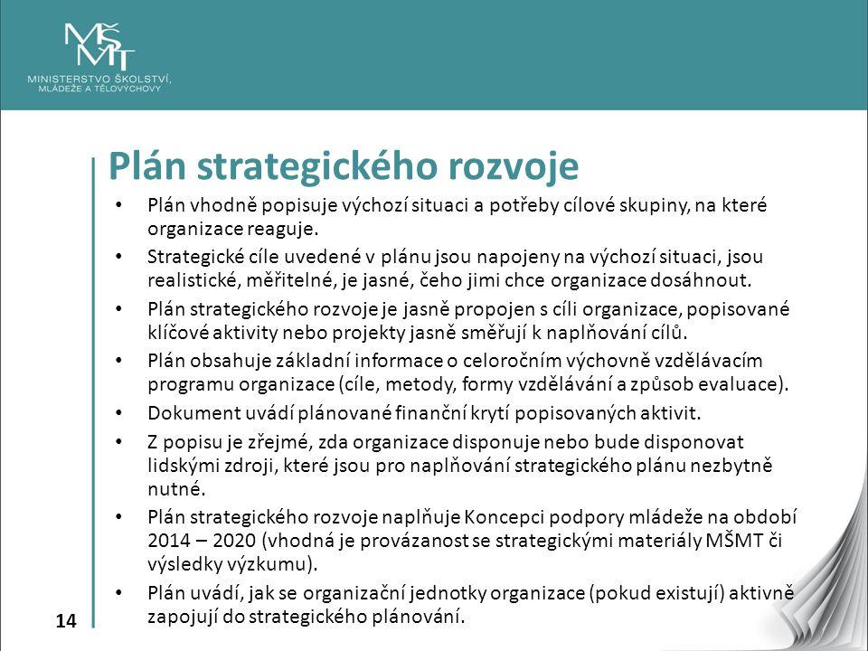 14 Plán vhodně popisuje výchozí situaci a potřeby cílové skupiny, na které organizace reaguje. Strategické cíle uvedené v plánu jsou napojeny na výcho