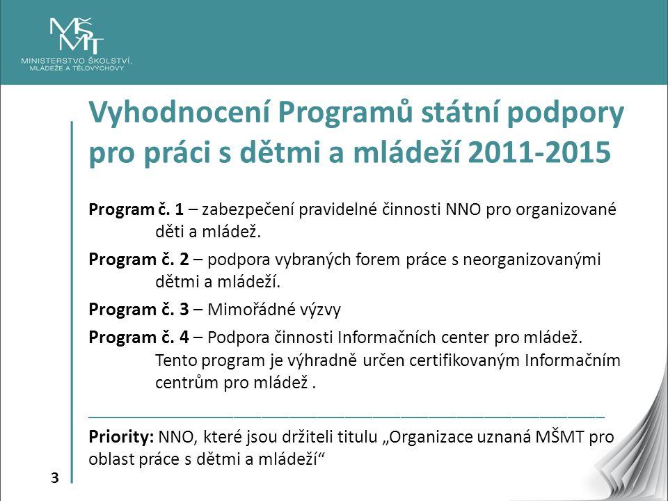 3 Vyhodnocení Programů státní podpory pro práci s dětmi a mládeží 2011-2015 Program č. 1 – zabezpečení pravidelné činnosti NNO pro organizované děti a