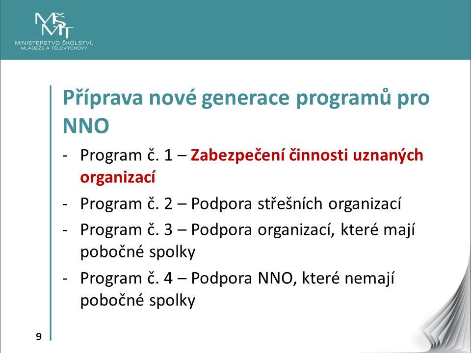 9 Příprava nové generace programů pro NNO -Program č. 1 – Zabezpečení činnosti uznaných organizací -Program č. 2 – Podpora střešních organizací -Progr
