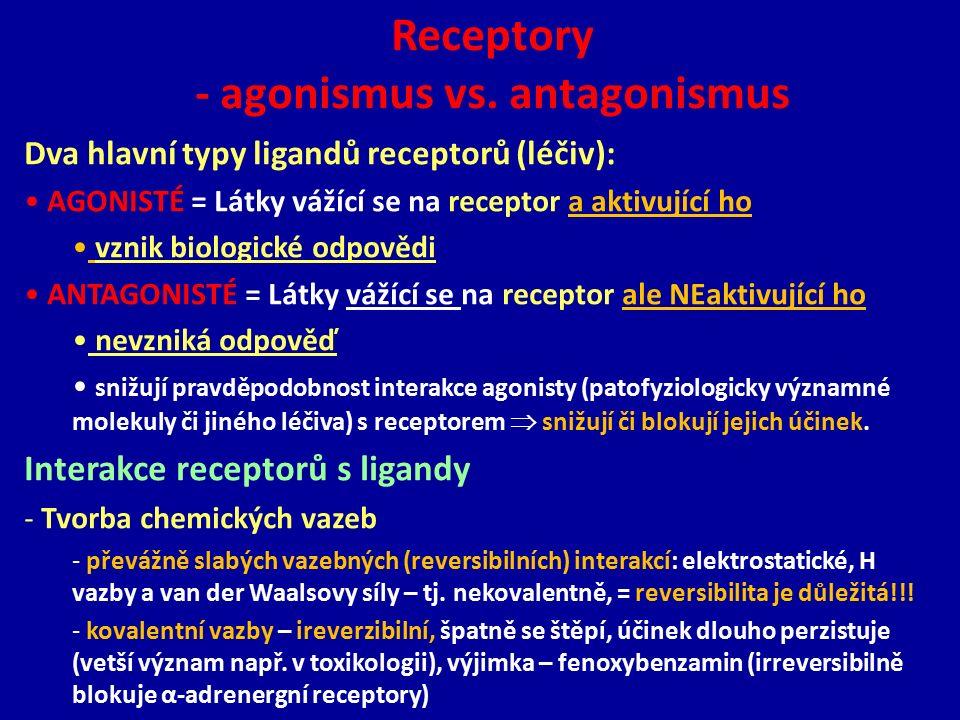 Dva hlavní typy ligandů receptorů (léčiv): AGONISTÉ = Látky vážící se na receptor a aktivující ho vznik biologické odpovědi ANTAGONISTÉ = Látky vážící