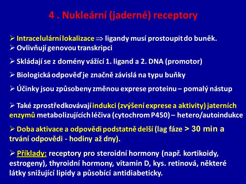  Intracelulární lokalizace  ligandy musí prostoupit do buněk.  Ovlivňují genovou transkripci  Skládají se z domény vážící 1. ligand a 2. DNA (prom