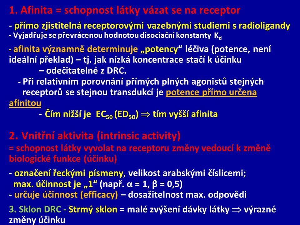 1. Afinita = schopnost látky vázat se na receptor - přímo zjistitelná receptorovými vazebnými studiemi s radioligandy - Vyjadřuje se převrácenou hodno
