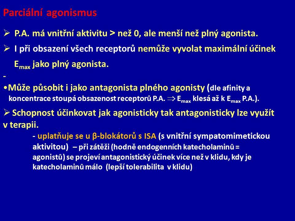 Parciální agonismus  P.A. má vnitřní aktivitu > než 0, ale menší než plný agonista.  I při obsazení všech receptorů nemůže vyvolat maximální účinek