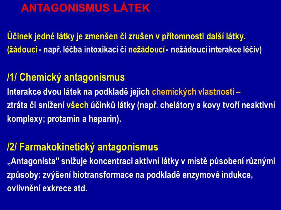 ANTAGONISMUS LÁTEK Účinek jedné látky je zmenšen či zrušen v přítomnosti další látky. (žádoucí - např. léčba intoxikací či nežádoucí - nežádoucí inter