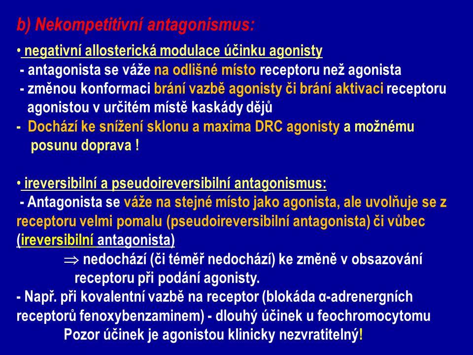 b) Nekompetitivní antagonismus: negativní allosterická modulace účinku agonisty - antagonista se váže na odlišné místo receptoru než agonista - změnou