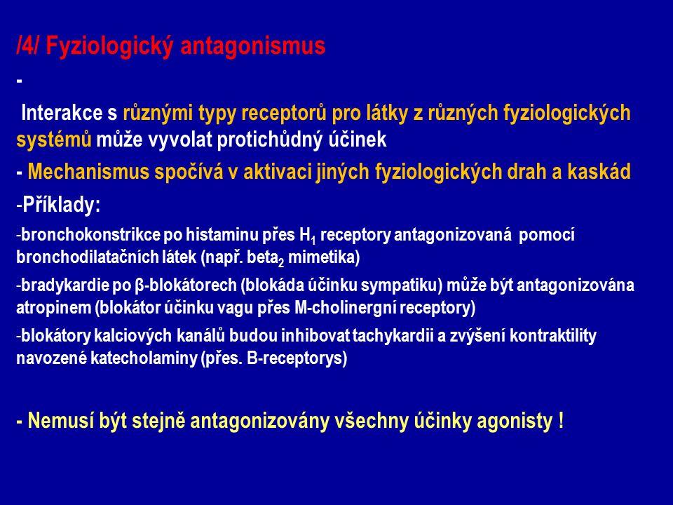 /4/ Fyziologický antagonismus - Interakce s různými typy receptorů pro látky z různých fyziologických systémů může vyvolat protichůdný účinek - Mechan