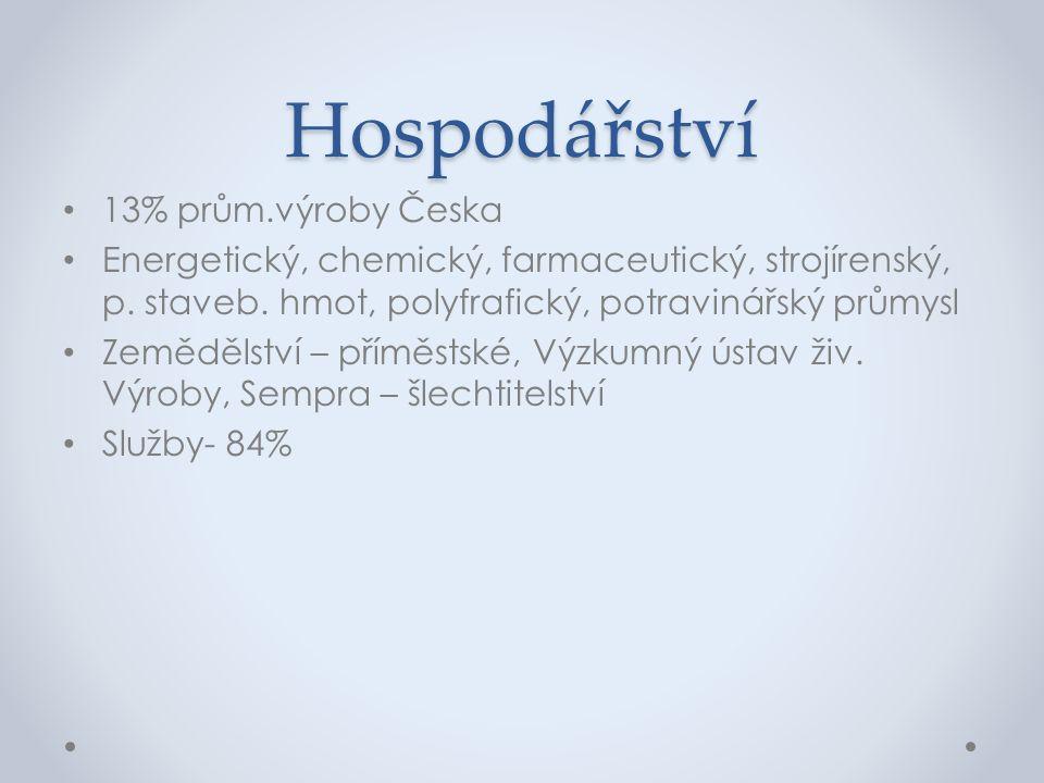 Hospodářství 13% prům.výroby Česka Energetický, chemický, farmaceutický, strojírenský, p. staveb. hmot, polyfrafický, potravinářský průmysl Zemědělstv