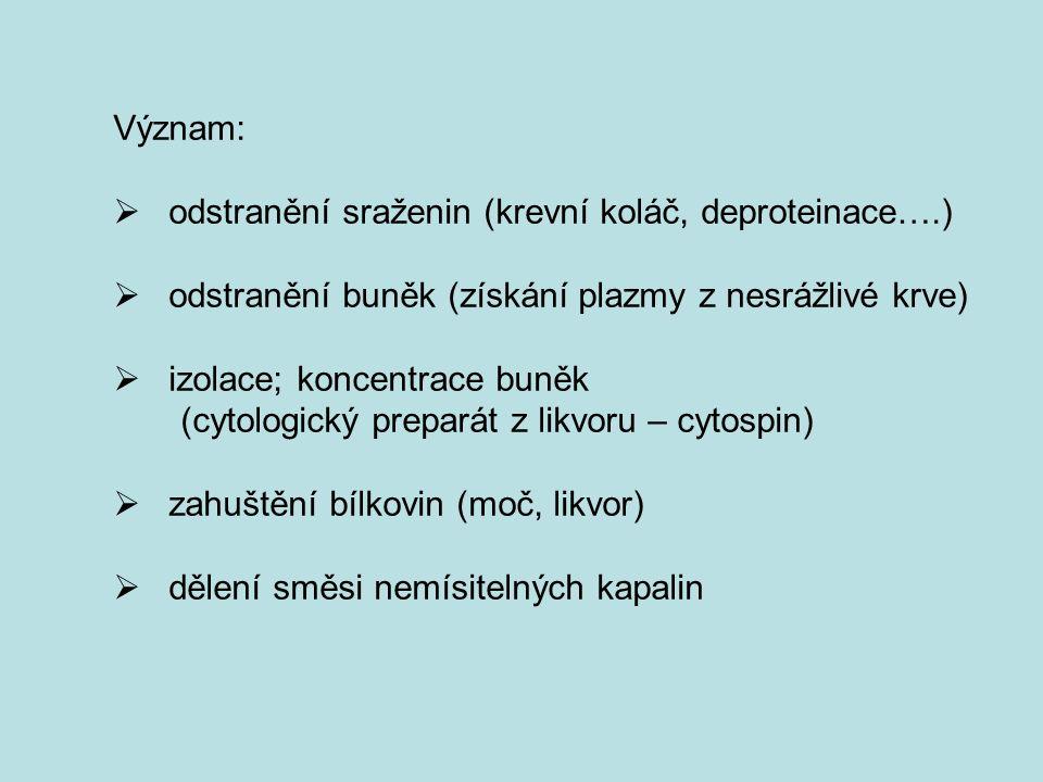 Význam:  odstranění sraženin (krevní koláč, deproteinace….)  odstranění buněk (získání plazmy z nesrážlivé krve)  izolace; koncentrace buněk (cytologický preparát z likvoru – cytospin)  zahuštění bílkovin (moč, likvor)  dělení směsi nemísitelných kapalin