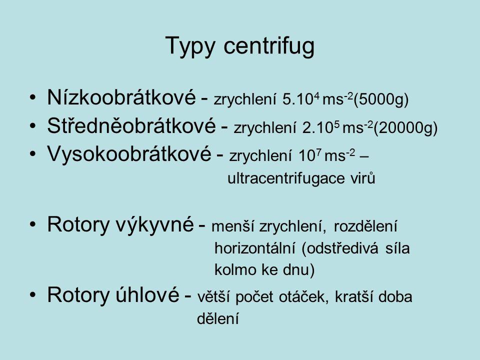 Typy centrifug Nízkoobrátkové - zrychlení 5.10 4 ms -2 (5000g) Středněobrátkové - zrychlení 2.10 5 ms -2 (20000g) Vysokoobrátkové - zrychlení 10 7 ms -2 – ultracentrifugace virů Rotory výkyvné - menší zrychlení, rozdělení horizontální (odstředivá síla kolmo ke dnu) Rotory úhlové - větší počet otáček, kratší doba dělení