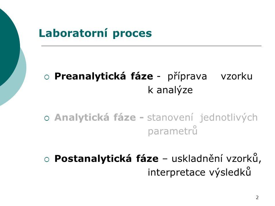 2 Laboratorní proces  Preanalytická fáze - příprava vzorku k analýze  Analytická fáze - stanovení jednotlivých parametrů  Postanalytická fáze – uskladnění vzorků, interpretace výsledků