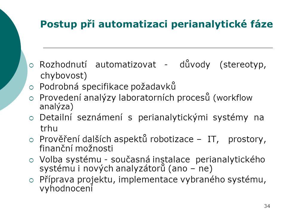 34 Postup při automatizaci perianalytické fáze  Rozhodnutí automatizovat - důvody (stereotyp, chybovost)  Podrobná specifikace požadavků  Provedení analýzy laboratorních procesů (workflow analýza)  Detailní seznámení s perianalytickými systémy na trhu  Prověření dalších aspektů robotizace – IT, prostory, finanční možnosti  Volba systému - současná instalace perianalytického systému i nových analyzátorů (ano – ne)  Příprava projektu, implementace vybraného systému, vyhodnocení