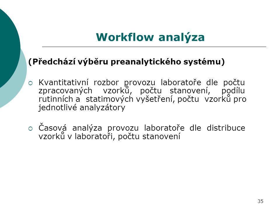 35 Workflow analýza (Předchází výběru preanalytického systému)  Kvantitativní rozbor provozu laboratoře dle počtu zpracovaných vzorků, počtu stanovení, podílu rutinních a statimových vyšetření, počtu vzorků pro jednotlivé analyzátory  Časová analýza provozu laboratoře dle distribuce vzorků v laboratoři, počtu stanovení