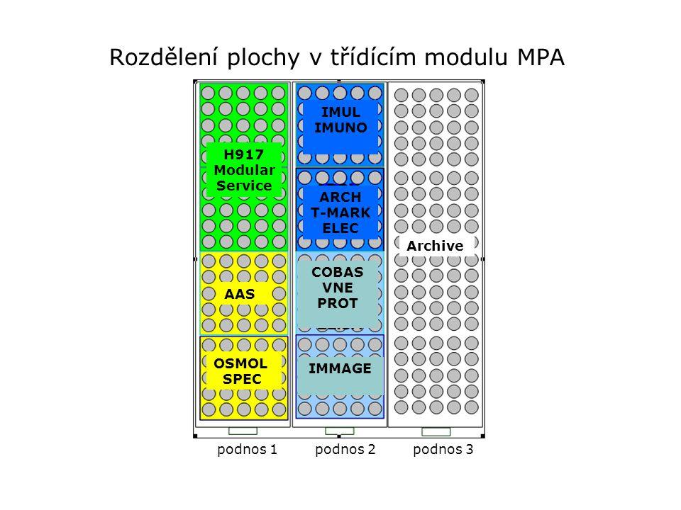 Rozdělení plochy v třídícím modulu MPA podnos 1 podnos 2 podnos 3 ARCH T-MARK ELEC AAS OSMOL SPEC H917 Modular Service IMUL IMUNO Archive COBAS VNE PROT IMMAGE
