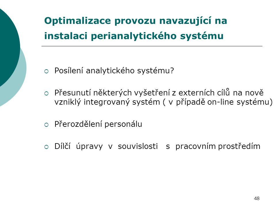 48 Optimalizace provozu navazující na instalaci perianalytického systému  Posílení analytického systému.