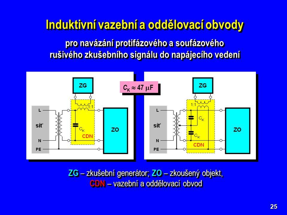 25 Induktivní vazební a oddělovací obvody ZG – zkušební generátor; ZO – zkoušený objekt, CDN – vazební a oddělovací obvod C K  47  F pro navázání protifázového a soufázového rušivého zkušebního signálu do napájecího vedení