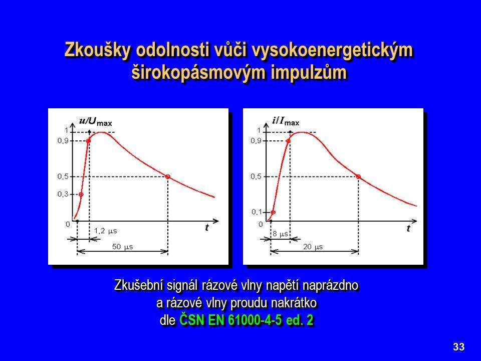33 Zkoušky odolnosti vůči vysokoenergetickým širokopásmovým impulzům Zkušební signál rázové vlny napětí naprázdno a rázové vlny proudu nakrátko dle ČSN EN 61000-4-5 ed.