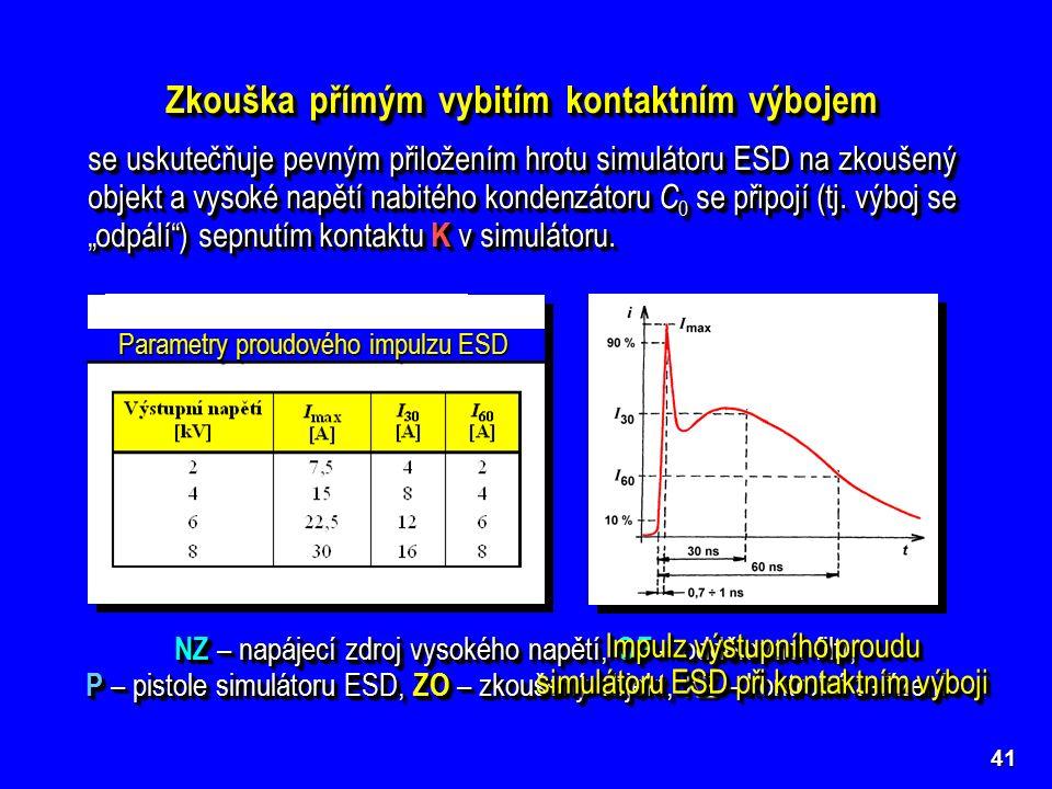41 Zkouška přímým vybitím kontaktním výbojem NZ – napájecí zdroj vysokého napětí, OF – oddělovací filtr, P – pistole simulátoru ESD, ZO – zkoušený objekt, KZ – kontrolní zařízení NZ – napájecí zdroj vysokého napětí, OF – oddělovací filtr, P – pistole simulátoru ESD, ZO – zkoušený objekt, KZ – kontrolní zařízení Impulz výstupního proudu simulátoru ESD při kontaktním výboji Impulz výstupního proudu simulátoru ESD při kontaktním výboji Parametry proudového impulzu ESD se uskutečňuje pevným přiložením hrotu simulátoru ESD na zkoušený objekt a vysoké napětí nabitého kondenzátoru C 0 se připojí (tj.