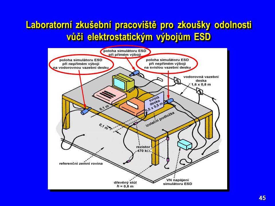 45 Laboratorní zkušební pracoviště pro zkoušky odolnosti vůči elektrostatickým výbojům ESD