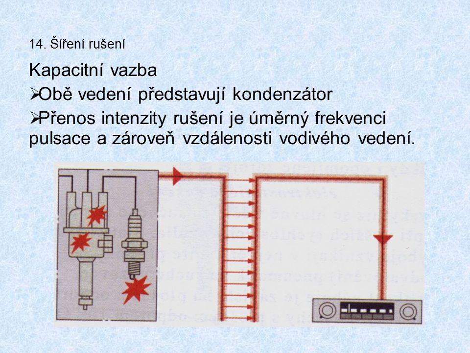 14. Šíření rušení Kapacitní vazba  Obě vedení představují kondenzátor  Přenos intenzity rušení je úměrný frekvenci pulsace a zároveň vzdálenosti vod
