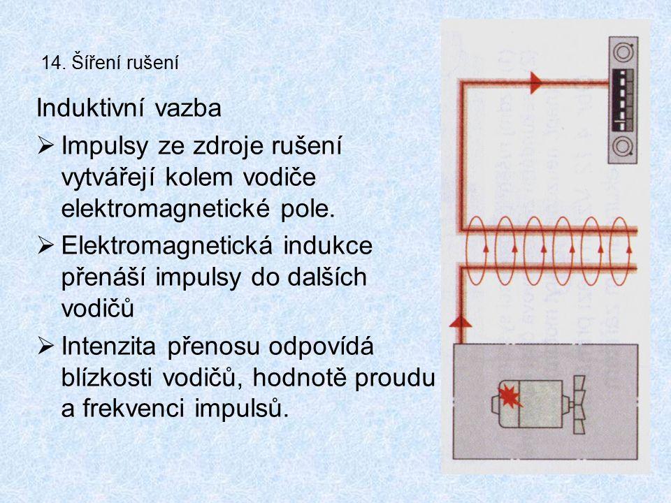 14. Šíření rušení Induktivní vazba  Impulsy ze zdroje rušení vytvářejí kolem vodiče elektromagnetické pole.  Elektromagnetická indukce přenáší impul