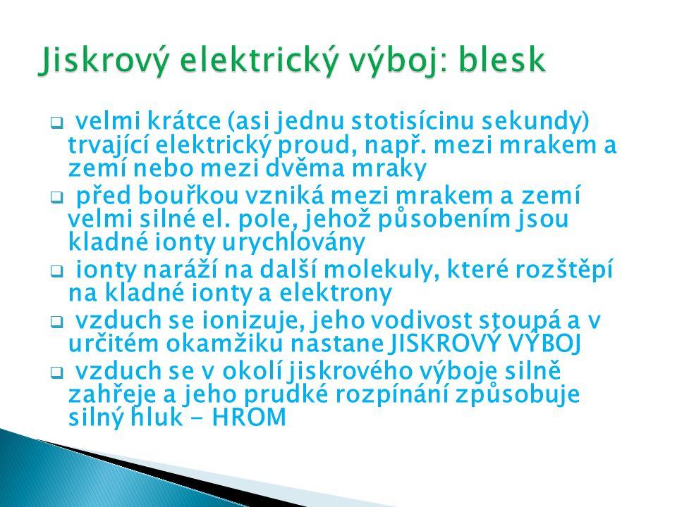  velmi krátce (asi jednu stotisícinu sekundy) trvající elektrický proud, např.