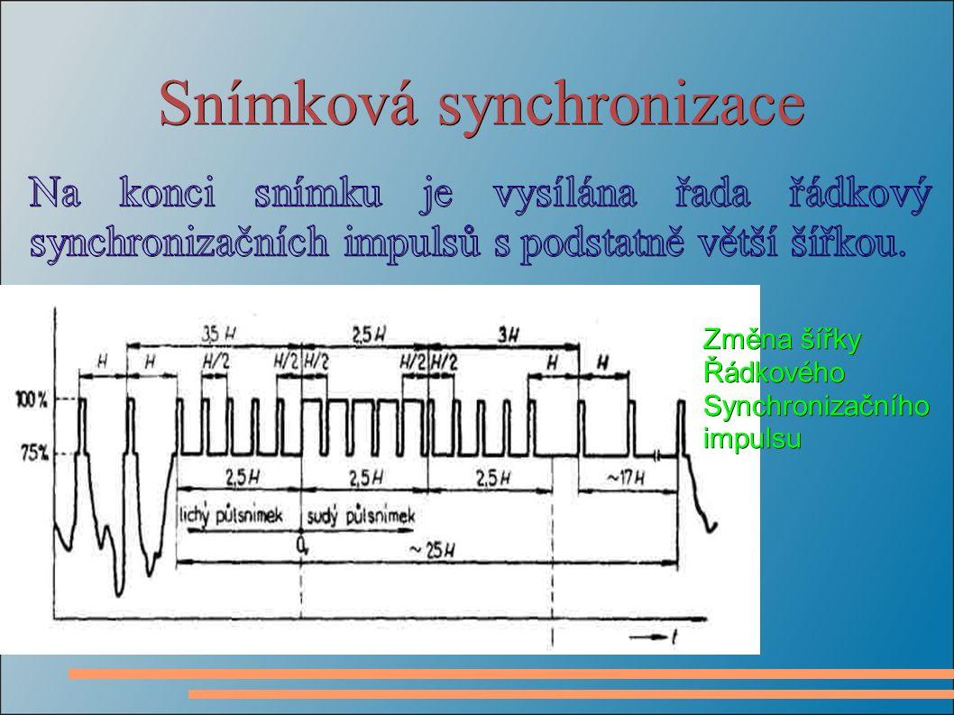 Snímková synchronizace Změna šířky ŘádkovéhoSynchronizačníhoimpulsu