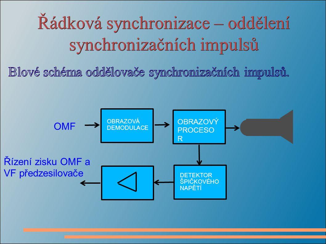 Řádková synchronizace – oddělení synchronizačních impulsů OBRAZOVÝ PROCESO R OMF OBRAZOVÁ DEMODULACE DETEKTOR ŠPIČKOVÉHO NAPĚTÍ Řízení zisku OMF a VF