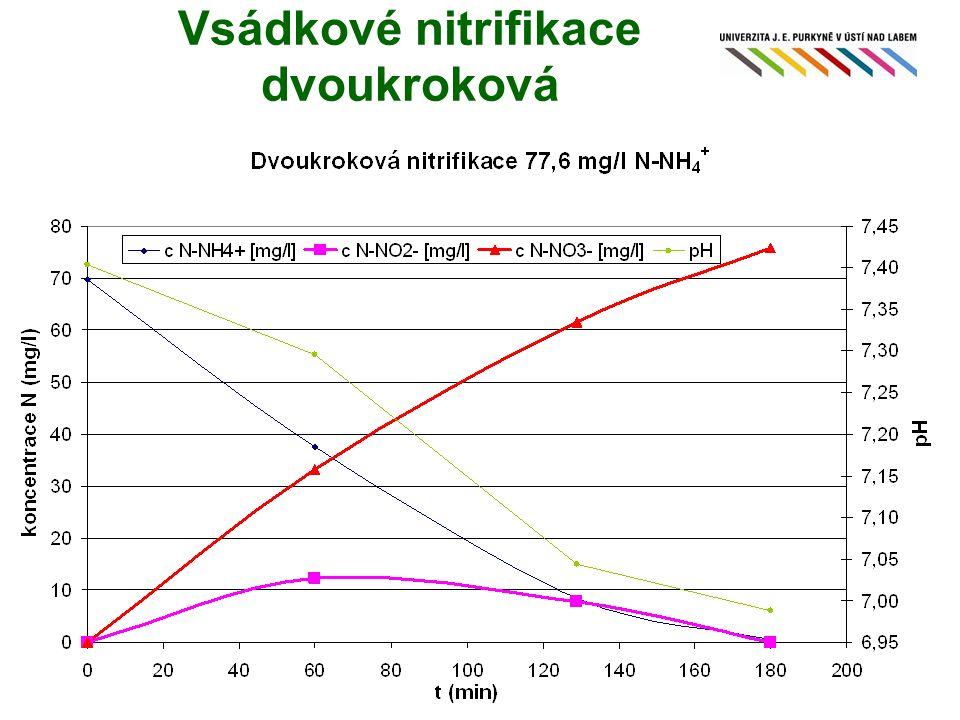Vsádkové nitrifikace dvoukroková