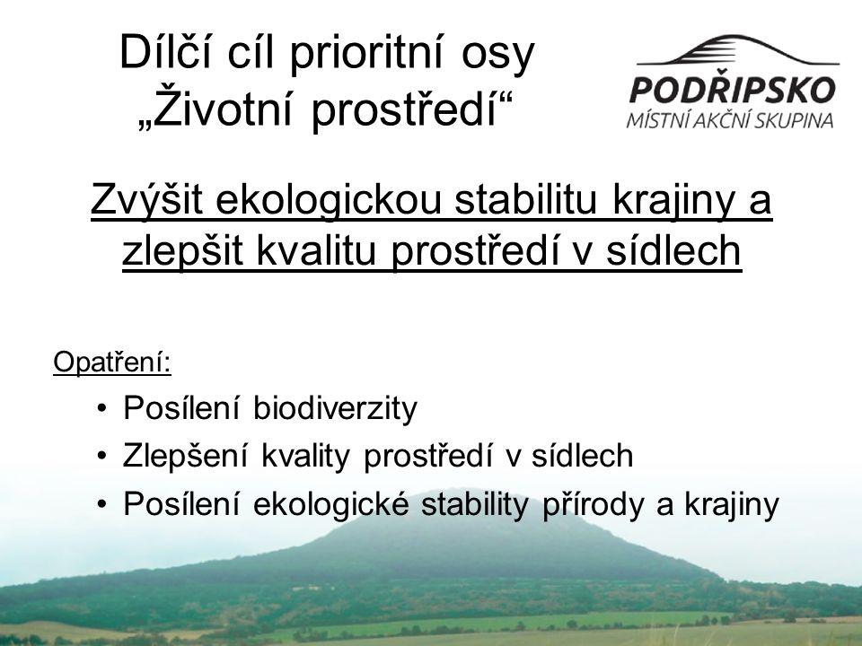 """Dílčí cíl prioritní osy """"Životní prostředí Zvýšit ekologickou stabilitu krajiny a zlepšit kvalitu prostředí v sídlech Opatření: Posílení biodiverzity Zlepšení kvality prostředí v sídlech Posílení ekologické stability přírody a krajiny"""