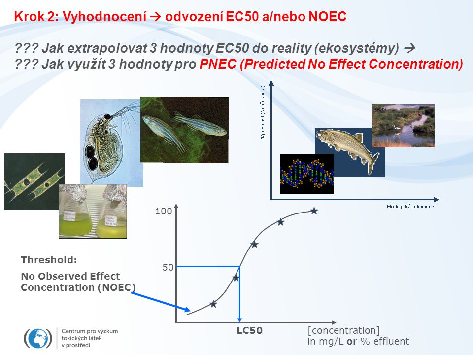 50 100 LC50[concentration] in mg/L or % effluent Threshold: No Observed Effect Concentration (NOEC) Krok 2: Vyhodnocení  odvození EC50 a/nebo NOEC ??.