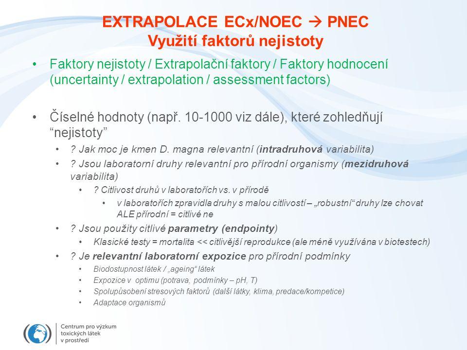 EXTRAPOLACE ECx/NOEC  PNEC Využití faktorů nejistoty Faktory nejistoty / Extrapolační faktory / Faktory hodnocení (uncertainty / extrapolation / assessment factors) Číselné hodnoty (např.