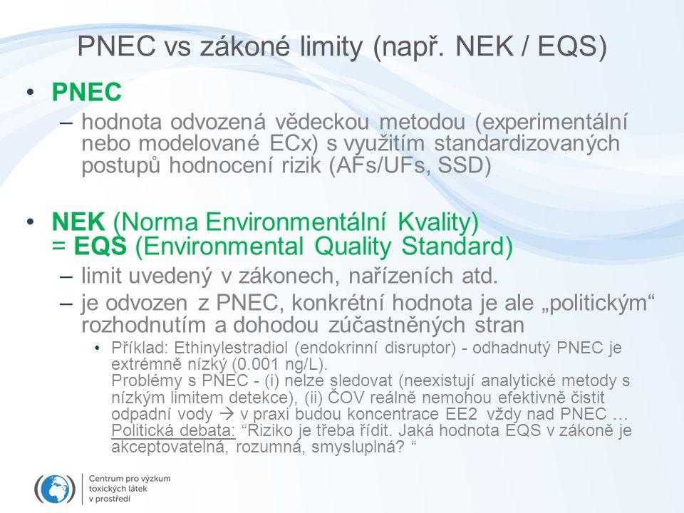 PNEC vs zákoné limity (např.